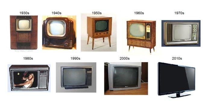 โทรทัศน์